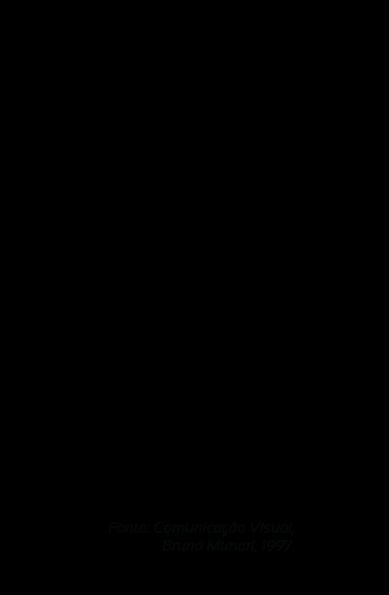 Modelo de Metodologia