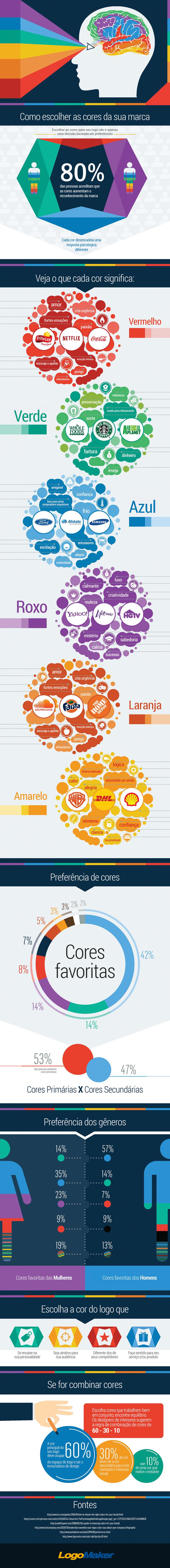 Como escolher cores para sua marca - LogoMaker